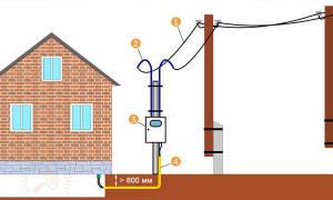 Нормы установки электрических столбов в частном секторе