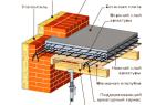 Как усилить ребристую плиту перекрытия