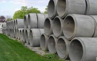 Самодельная опалубка для бетонных колец